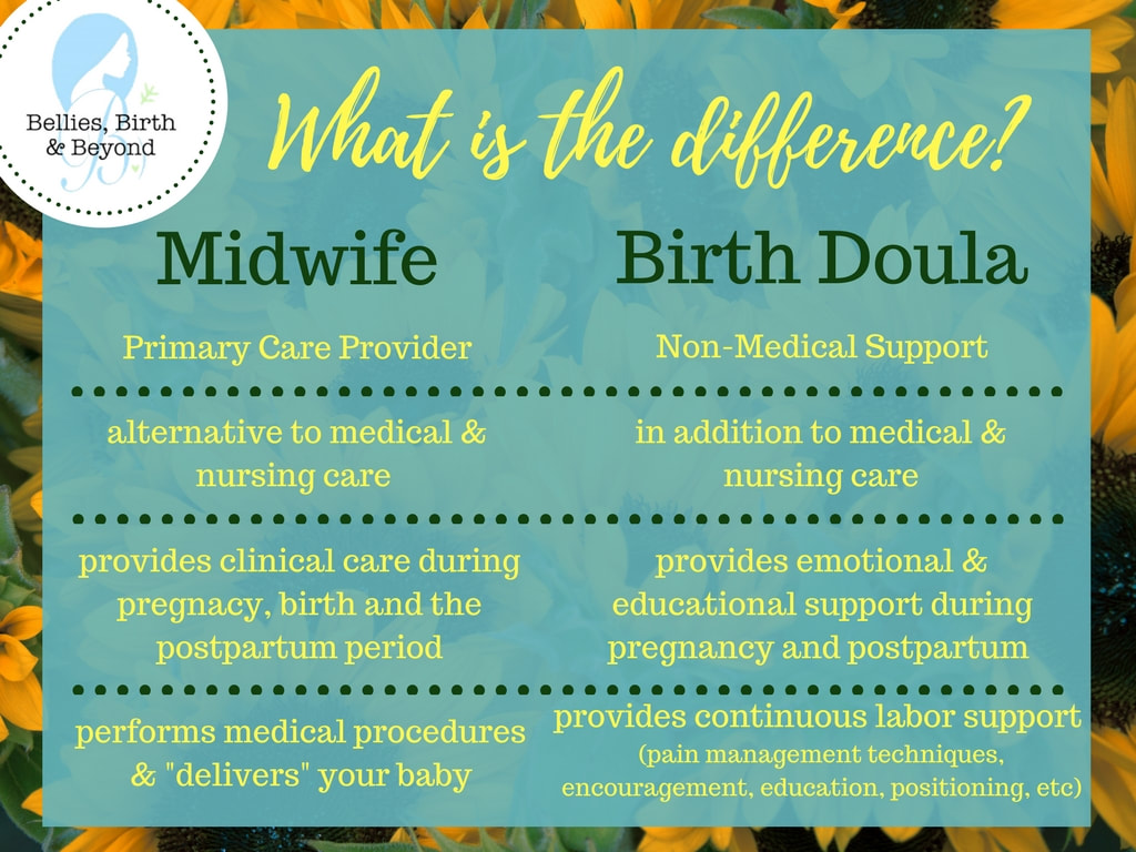 world doula week, midwife vs doula, labrador city, wabush, nl, did you know, birth