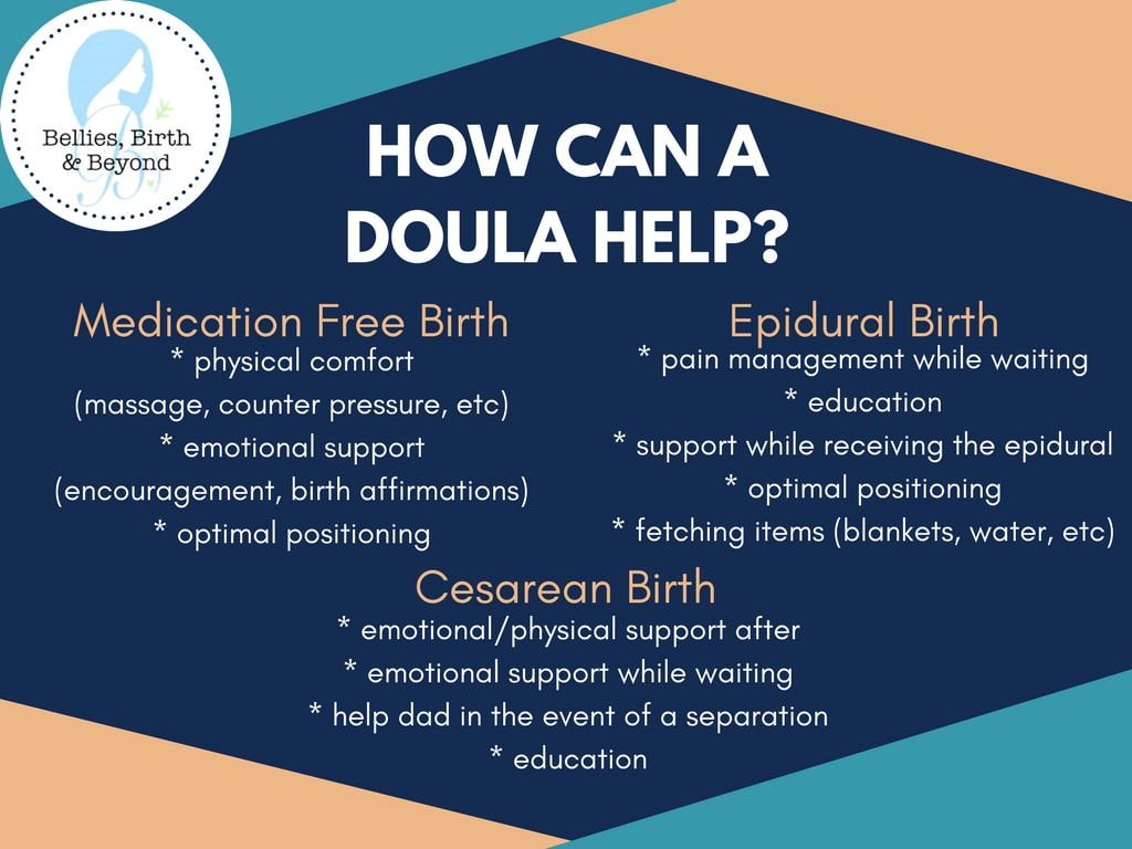 world doula week, birth doula, vaginal birth, cesarean birth, epidural, labrador city, wabush, nl, did you know, birth